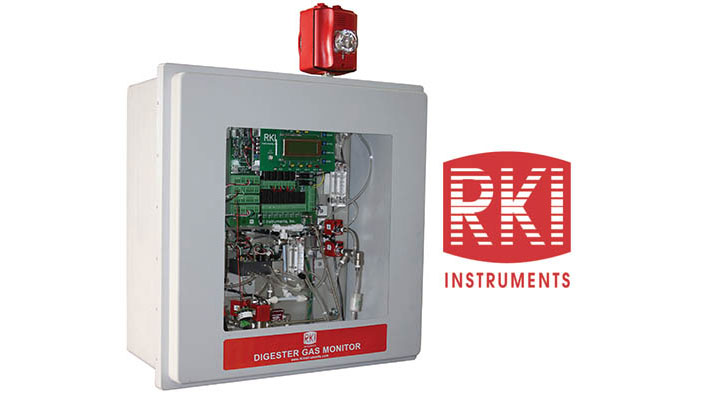 RKI Gas Monitor